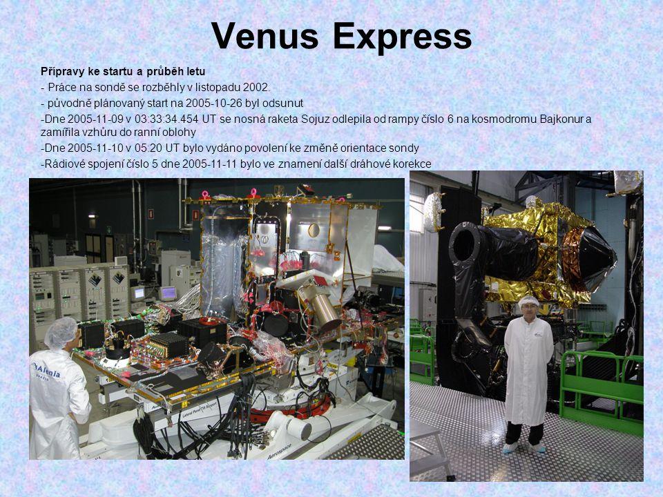 Venus Express Přípravy ke startu a průběh letu - Práce na sondě se rozběhly v listopadu 2002. - původně plánovaný start na 2005-10-26 byl odsunut -Dne