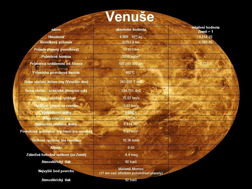 Venuše Charakteristika Venuše názevabsolutní hodnota relativní hodnota Země = 1 Hmotnost4,869. 10 24 kg0,814 76 Rovníkový poloměr6,051 8 km0,948 86 Pr