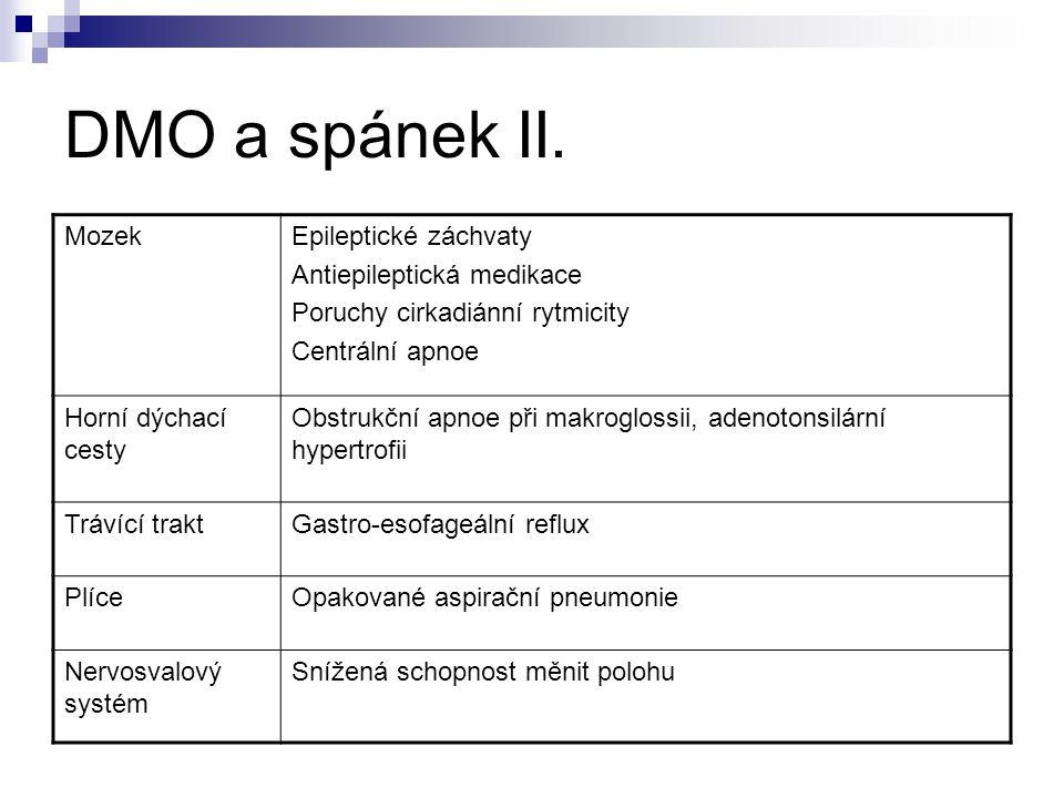 DMO a spánek II. MozekEpileptické záchvaty Antiepileptická medikace Poruchy cirkadiánní rytmicity Centrální apnoe Horní dýchací cesty Obstrukční apnoe
