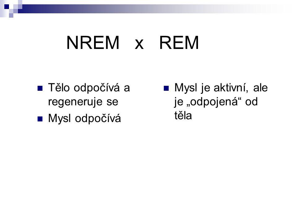 """NREM x REM Tělo odpočívá a regeneruje se Mysl odpočívá Mysl je aktivní, ale je """"odpojená od těla"""