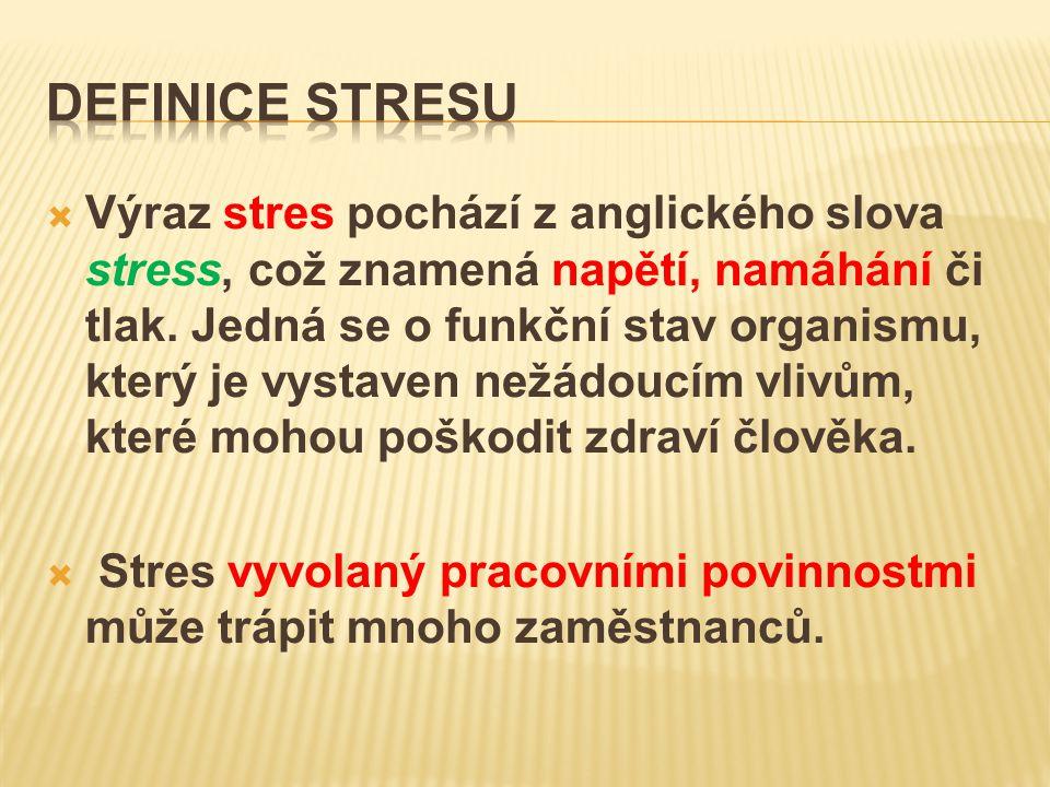  Výraz stres pochází z anglického slova stress, což znamená napětí, namáhání či tlak.