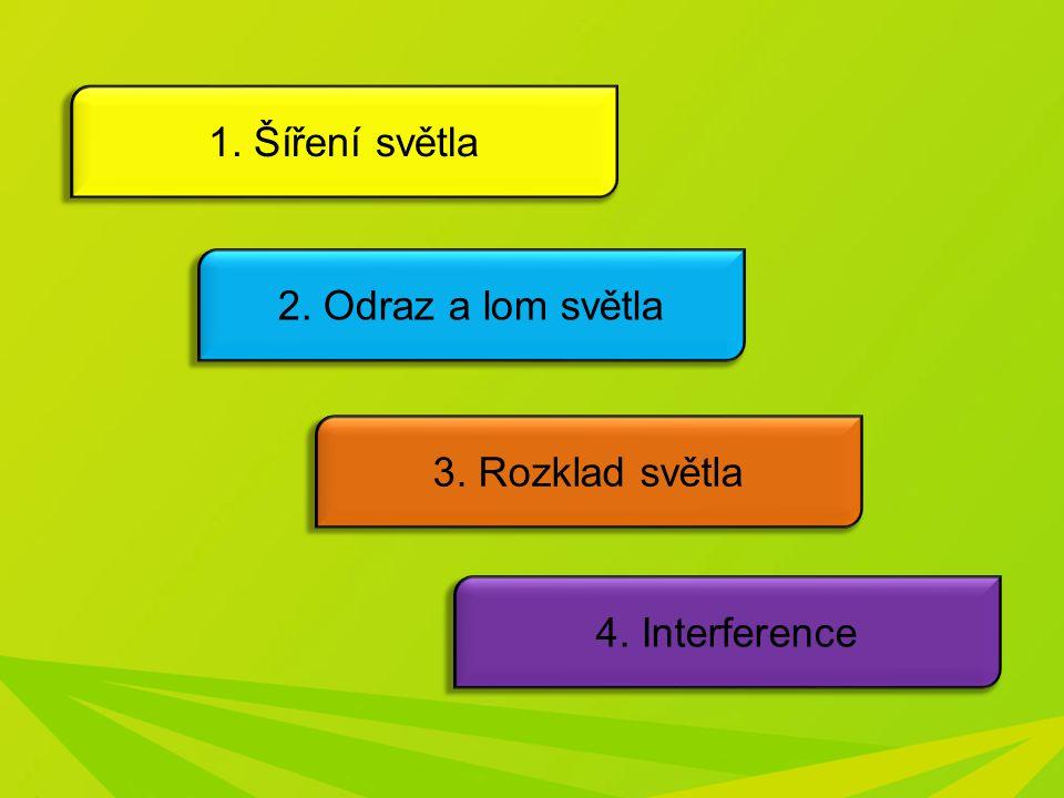 1. Šíření světla 2. Odraz a lom světla 4. Interference 3. Rozklad světla