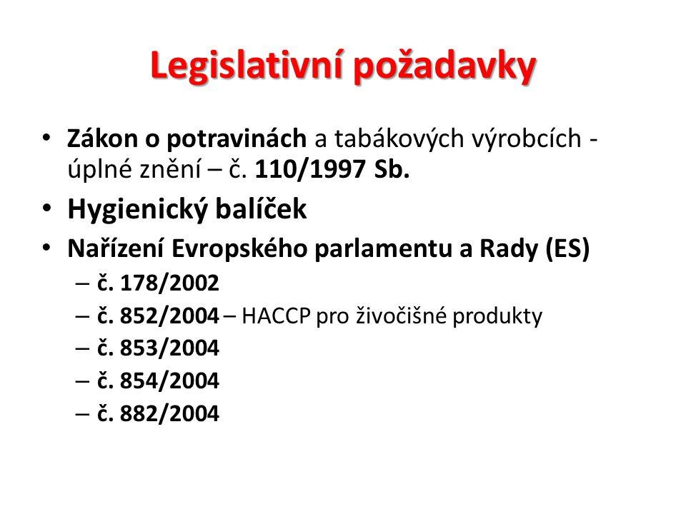 Legislativní požadavky Zákon o potravinách a tabákových výrobcích - úplné znění – č.