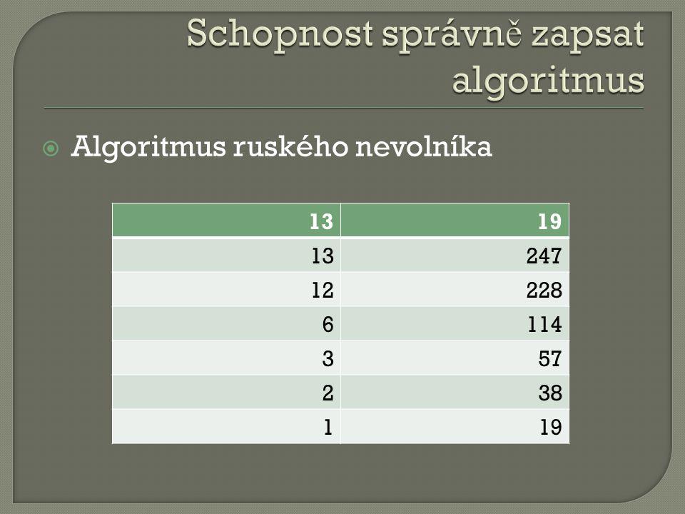  Algoritmus ruského nevolníka 1319 13247 12228 6114 357 238 119