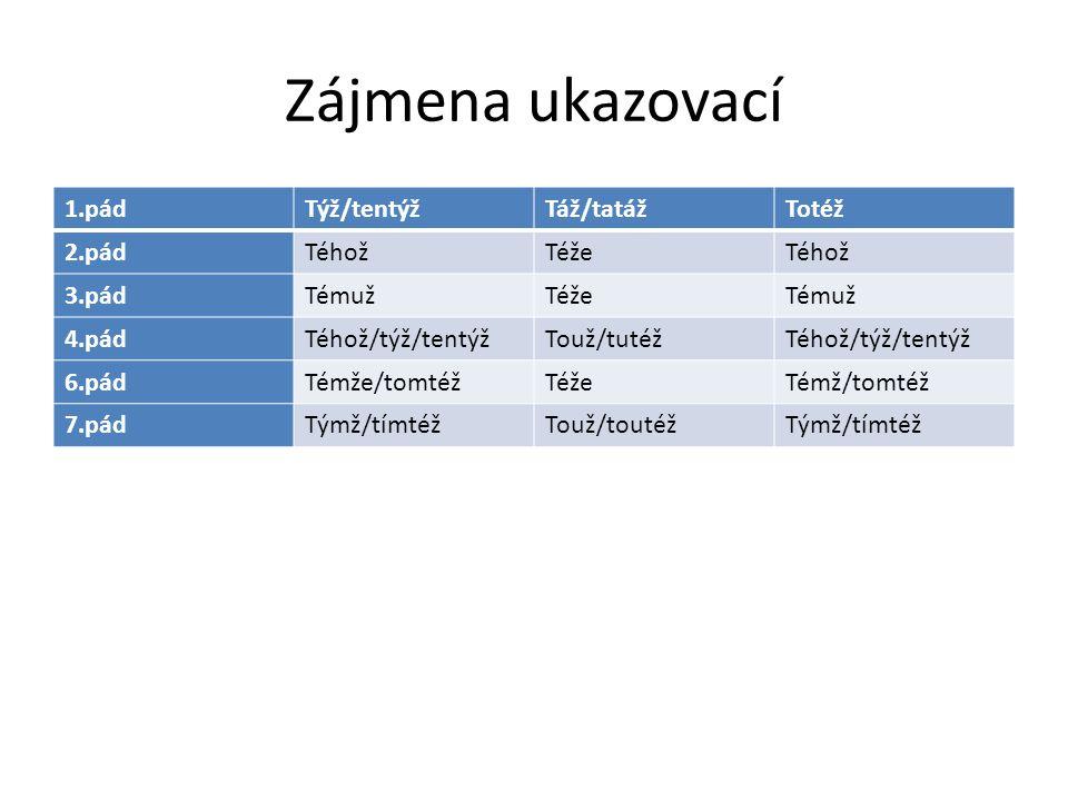 Zájmena ukazovací 1.pádTýž/tentýžTáž/tatážTotéž 2.pádTéhožTéžeTéhož 3.pádTémužTéžeTémuž 4.pádTéhož/týž/tentýžTouž/tutéžTéhož/týž/tentýž 6.pádTémže/tom
