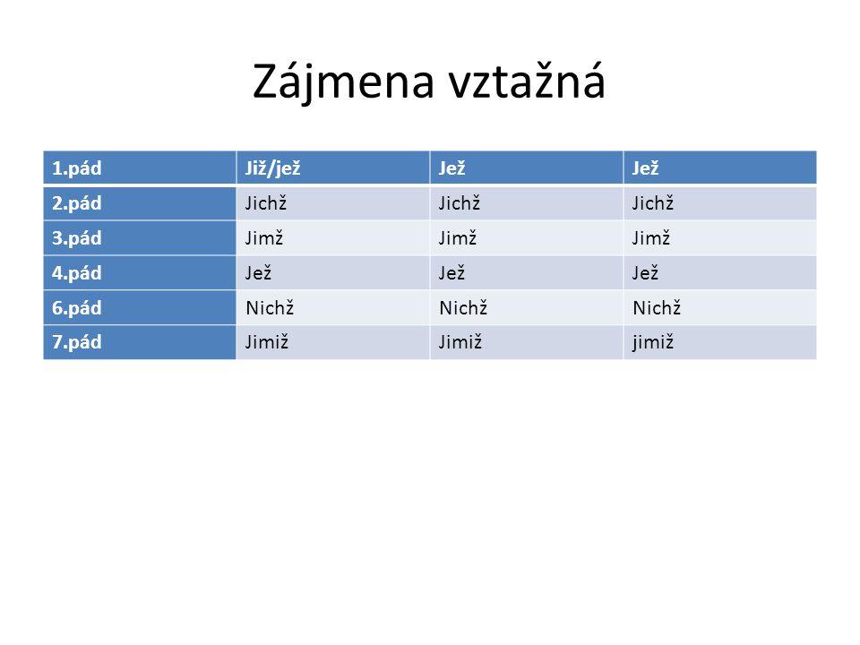 Zájmena vztažná 1.pádJiž/ježJež 2.pádJichž 3.pádJimž 4.pádJež 6.pádNichž 7.pádJimiž jimiž