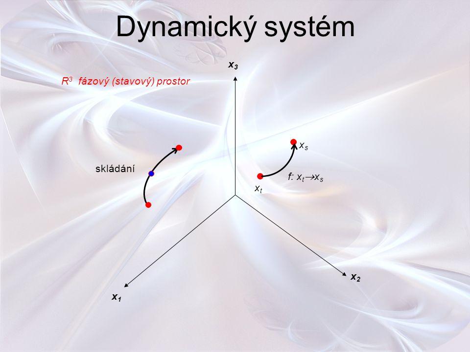 Dynamický systém xtxt xsxs f: x t  x s skládání x3x3 x1x1 x2x2 R 3 fázový (stavový) prostor