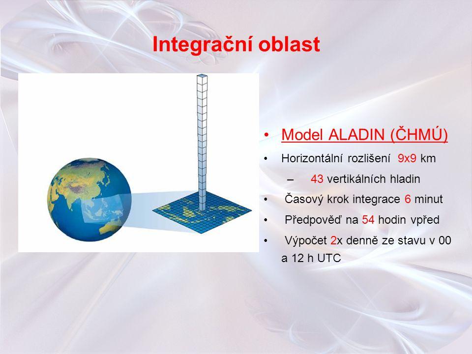 Integrační oblast Model ALADIN (ČHMÚ) Horizontální rozlišení 9x9 km –43 vertikálních hladin Časový krok integrace 6 minut Předpověď na 54 hodin vpřed