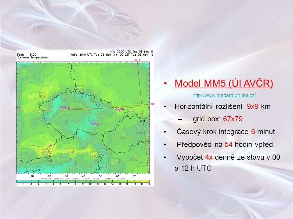Model MM5 (ÚI AVČR) http://www.medard-online.cz/ Horizontální rozlišení 9x9 km –grid box: 67x79 Časový krok integrace 6 minut Předpověď na 54 hodin vp