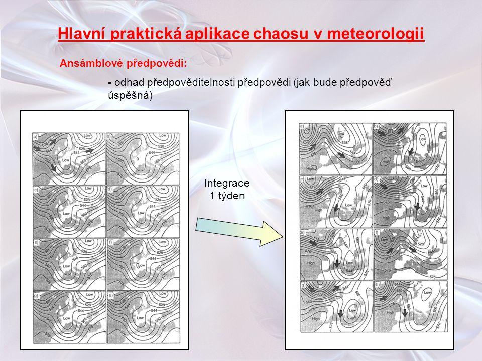 Hlavní praktická aplikace chaosu v meteorologii Ansámblové předpovědi: - odhad předpověditelnosti předpovědi (jak bude předpověď úspěšná) Integrace 1