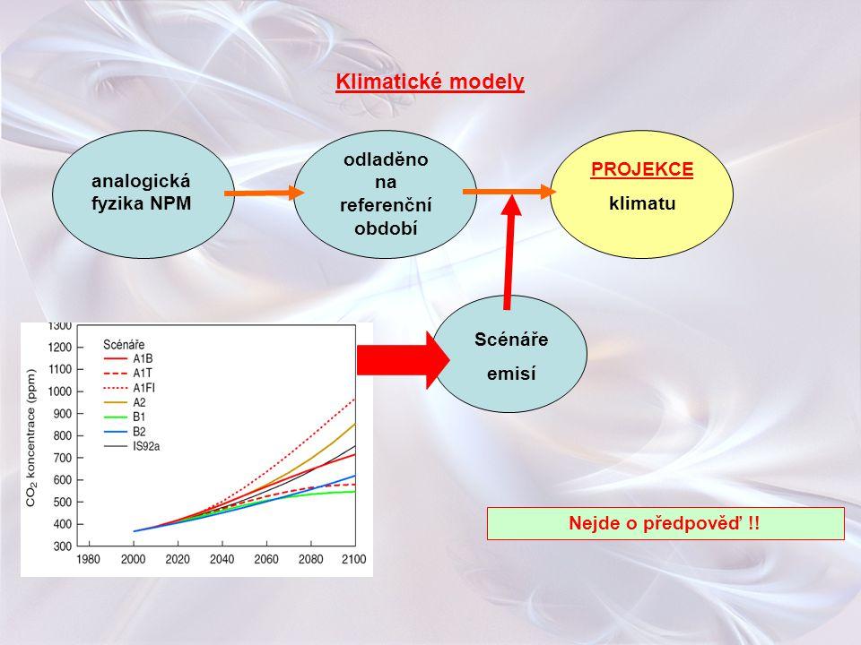 Klimatické modely analogická fyzika NPM odladěno na referenční období Scénáře emisí PROJEKCE klimatu Nejde o předpověď !!