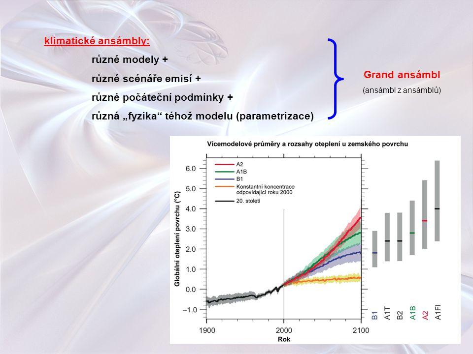 """klimatické ansámbly: různé modely + různé scénáře emisí + různé počáteční podmínky + různá """"fyzika"""" téhož modelu (parametrizace) Grand ansámbl (ansámb"""