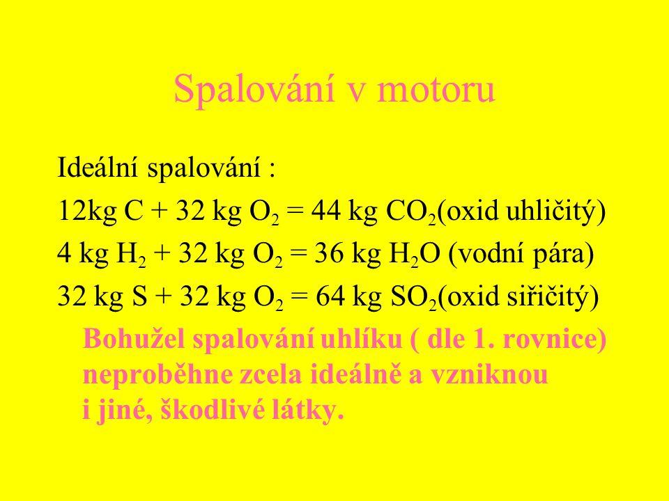 Spalování v motoru Ideální spalování : 12kg C + 32 kg O 2 = 44 kg CO 2 (oxid uhličitý) 4 kg H 2 + 32 kg O 2 = 36 kg H 2 O (vodní pára) 32 kg S + 32 kg
