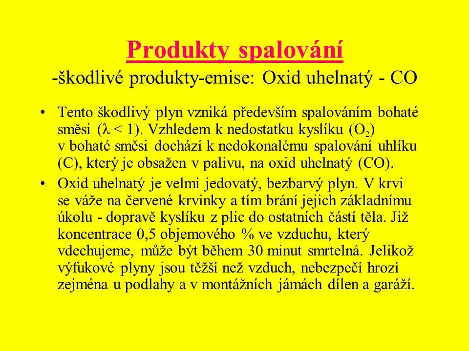Produkty spalování -škodlivé produkty-emise: Oxid uhelnatý - CO Tento škodlivý plyn vzniká především spalováním bohaté směsi (λ < 1). Vzhledem k nedos