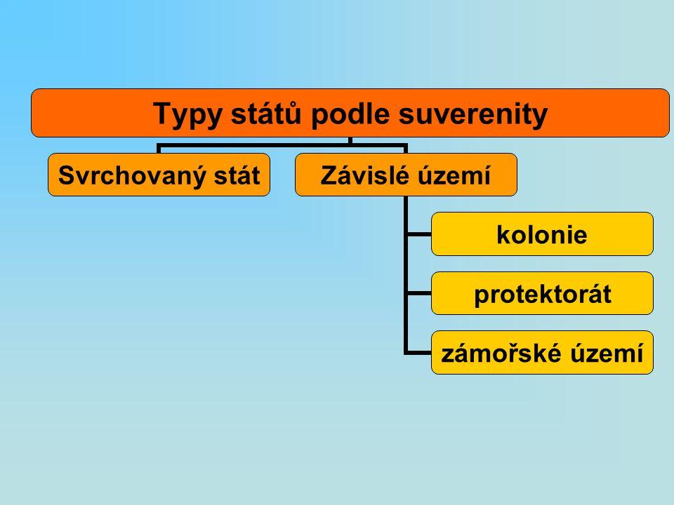 Typy států podle suverenity Svrchovaný stát Závislé území kolonie protektorát zámořské území