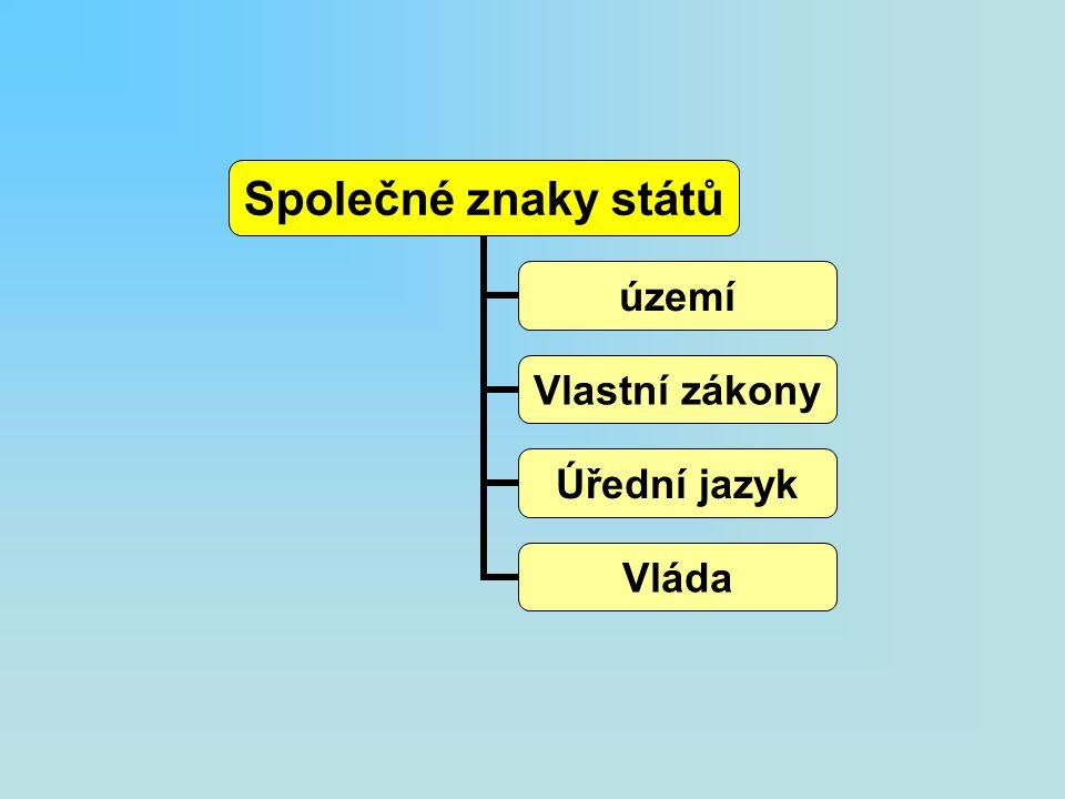 Společné znaky států území Vlastní zákony Úřední jazyk Vláda