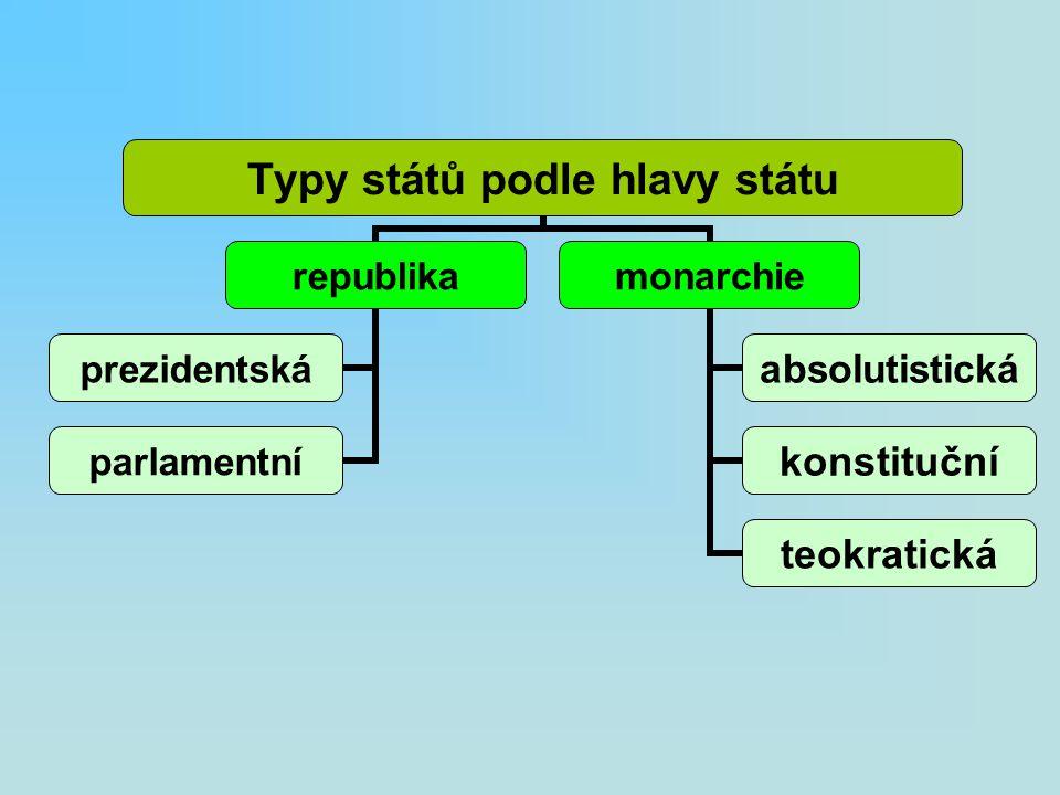 Typy států podle hlavy státu republika prezidentská parlamentní monarchie absolutistická konstituční teokratická