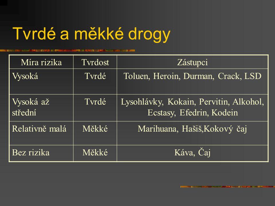 Tvrdé a měkké drogy Míra rizikaTvrdostZástupci VysokáTvrdéToluen, Heroin, Durman, Crack, LSD Vysoká až střední TvrdéLysohlávky, Kokain, Pervitin, Alko