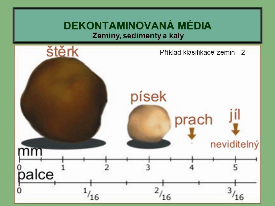 DEKONTAMINOVANÁ MÉDIA Zeminy, sedimenty a kaly Příklad klasifikace zemin - 2