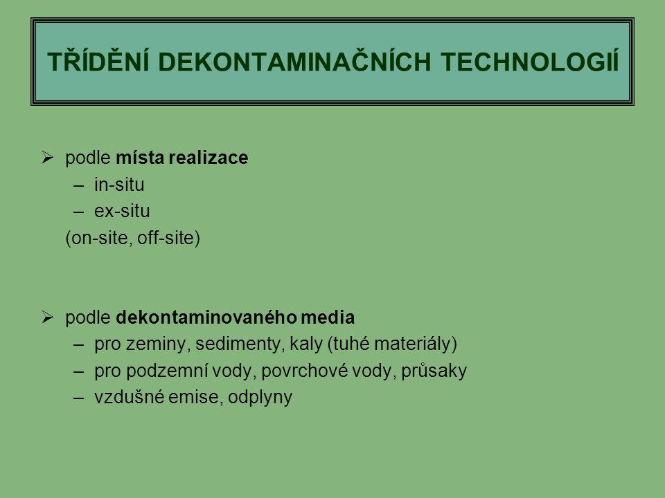 TŘÍDĚNÍ DEKONTAMINAČNÍCH TECHNOLOGIÍ  podle místa realizace –in-situ –ex-situ (on-site, off-site)  podle dekontaminovaného media –pro zeminy, sedime