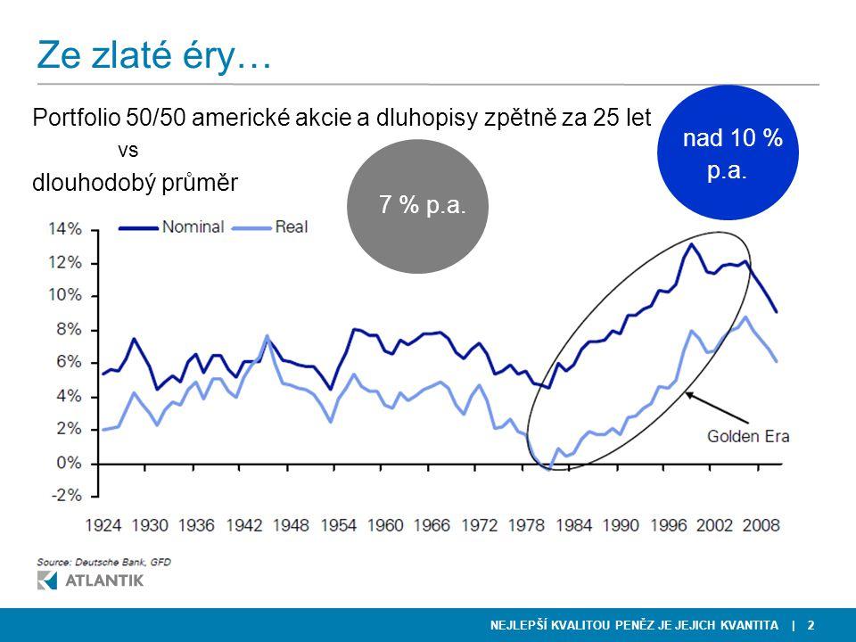 NEJLEPŠÍ KVALITOU PENĚZ JE JEJICH KVANTITA Ze zlaté éry… Portfolio 50/50 americké akcie a dluhopisy zpětně za 25 let vs dlouhodobý průměr | 2 nad 10 %