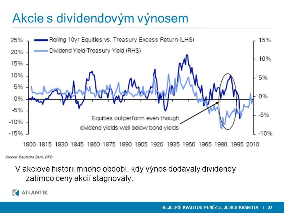 NEJLEPŠÍ KVALITOU PENĚZ JE JEJICH KVANTITA Akcie s dividendovým výnosem | 22 V akciové historii mnoho období, kdy výnos dodávaly dividendy zatímco cen