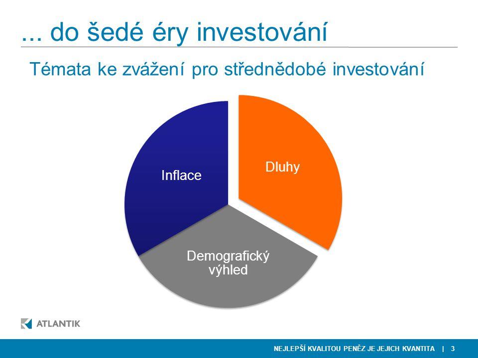 NEJLEPŠÍ KVALITOU PENĚZ JE JEJICH KVANTITA... do šedé éry investování | 3 Dluhy Demografický výhled Inflace Témata ke zvážení pro střednědobé investov