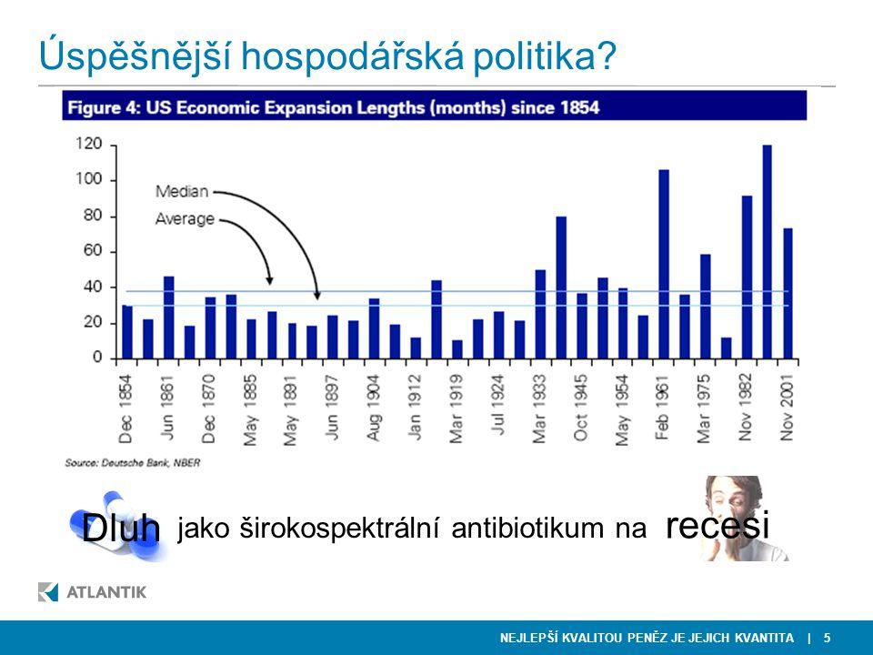 NEJLEPŠÍ KVALITOU PENĚZ JE JEJICH KVANTITA Úspěšnější hospodářská politika? | 5 jako širokospektrální antibiotikum na Dluh recesi