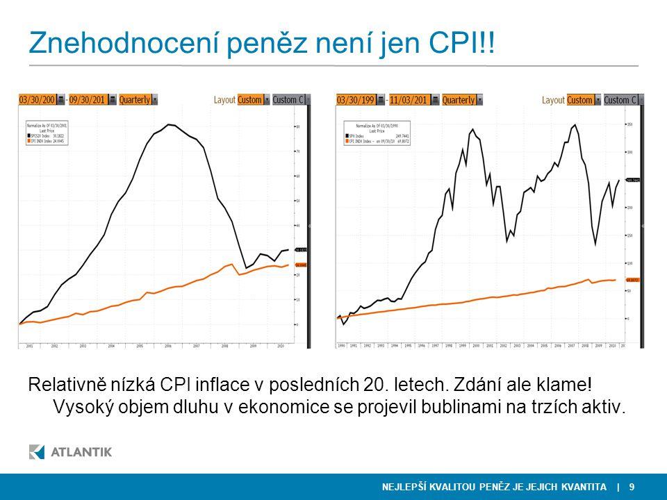 NEJLEPŠÍ KVALITOU PENĚZ JE JEJICH KVANTITA Japonská deflace | 20 Zdroj Bloomberg