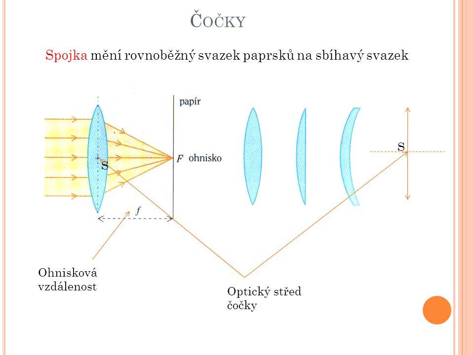 Č OČKY Ohnisková vzdálenost Spojka mění rovnoběžný svazek paprsků na sbíhavý svazek S S Optický střed čočky
