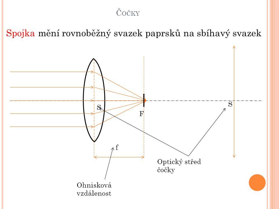 F S S Č OČKY Ohnisková vzdálenost Spojka mění rovnoběžný svazek paprsků na sbíhavý svazek Optický střed čočky f