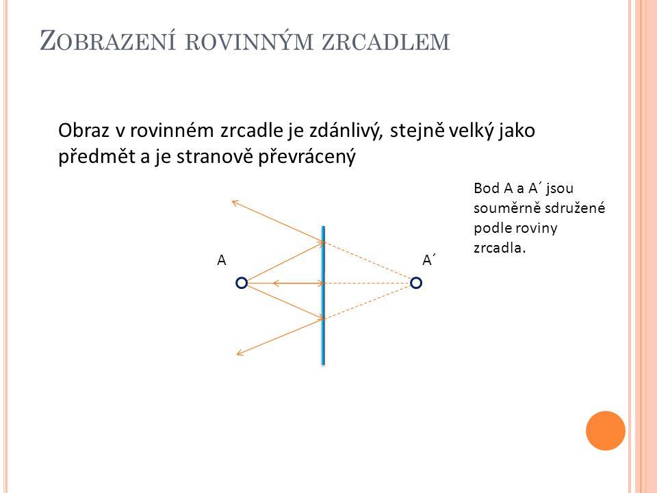 Z OBRAZENÍ ROVINNÝM ZRCADLEM Obraz v rovinném zrcadle je zdánlivý, stejně velký jako předmět a je stranově převrácený AA´ Bod A a A´ jsou souměrně sdružené podle roviny zrcadla.