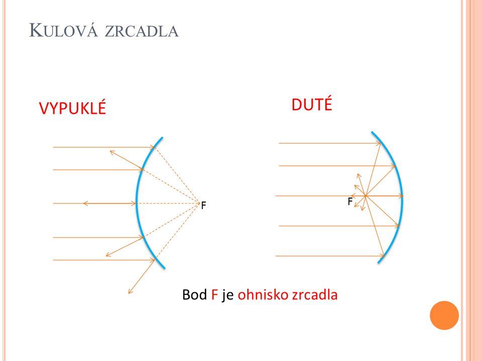 Vlastnosti obrazu, který vzniká v dutém zrcadle, závisí na vzdálenosti předmětu od zrcadla.