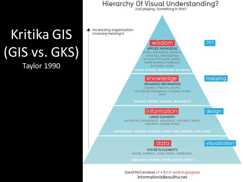 Kritika GIS (GIS vs. GKS) Taylor 1990