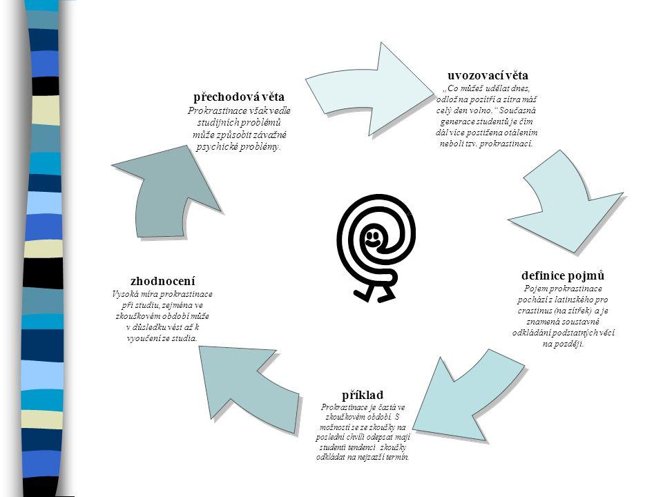 Varianty odborného textu podle druhu: monografie, článek, recenze, esej, polemika, recenzní esej, konzultace, kvalifikační práce, seminárka atd.