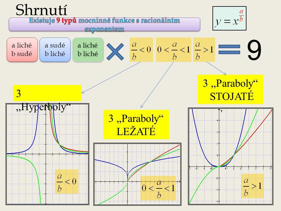 """Shrnutí 3 """"Hyperboly 3 """"Paraboly LEŽATÉ 3 """"Paraboly STOJATÉ a sudé b liché a sudé b liché a liché b sudé a liché b sudé a liché b liché a liché b liché 9"""