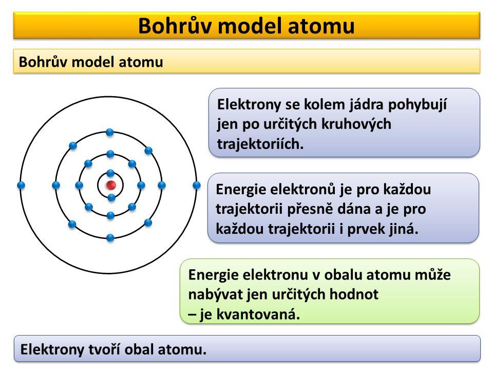 Bohrův model atomu Elektrony se kolem jádra pohybují jen po určitých kruhových trajektoriích. Energie elektronů je pro každou trajektorii přesně dána