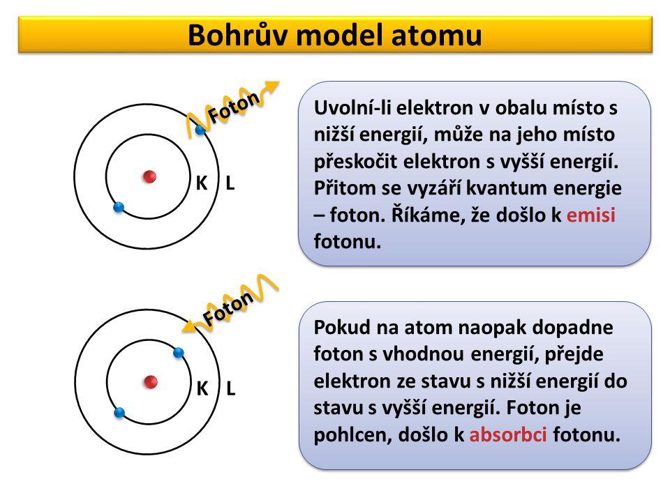 Bohrův model atomu K L Uvolní-li elektron v obalu místo s nižší energií, může na jeho místo přeskočit elektron s vyšší energií. Přitom se vyzáří kvant