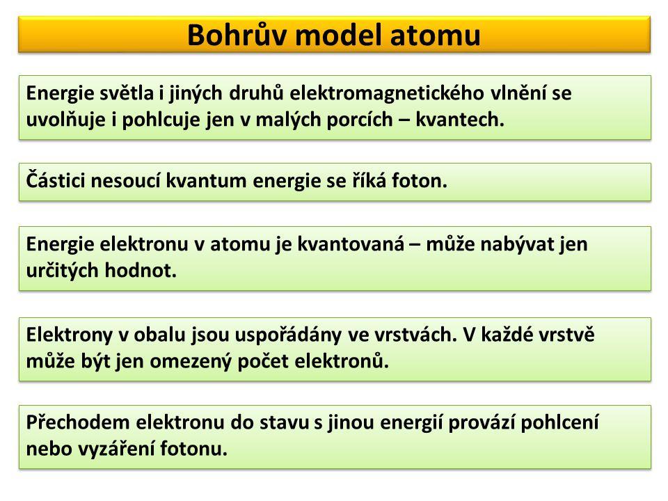 Energie světla i jiných druhů elektromagnetického vlnění se uvolňuje i pohlcuje jen v malých porcích – kvantech. Bohrův model atomu Částici nesoucí kv