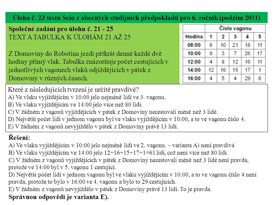 Úloha č. 23 testu Scio z obecných studijních předpokladů pro 6. ročník (podzim 2011) Které z následujících tvrzení je určitě pravdivé? A) Ve vlaku vyj