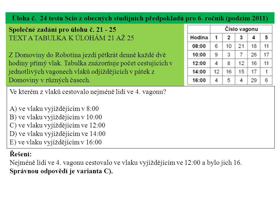 Úloha č. 24 testu Scio z obecných studijních předpokladů pro 6. ročník (podzim 2011) Ve kterém z vlaků cestovalo nejméně lidí ve 4. vagonu? A) ve vlak