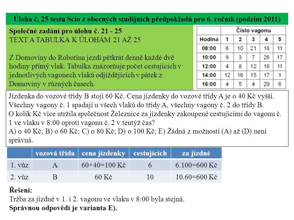 Úloha č. 25 testu Scio z obecných studijních předpokladů pro 6. ročník (podzim 2011) Jízdenka do vozové třídy B stojí 60 Kč. Cena jízdenky do vozové t