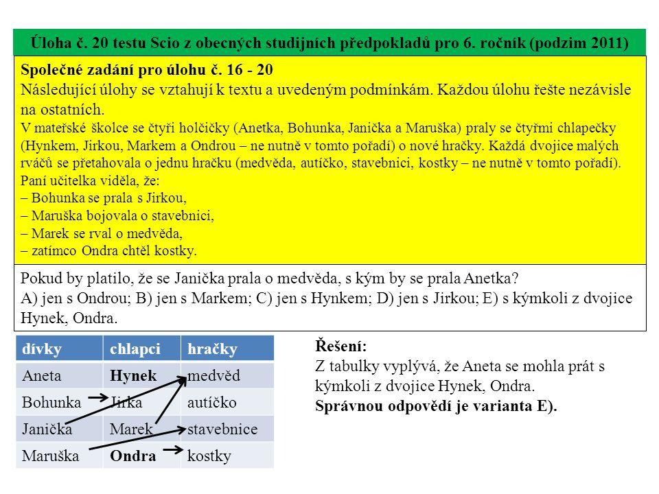 Úloha č. 20 testu Scio z obecných studijních předpokladů pro 6. ročník (podzim 2011) Pokud by platilo, že se Janička prala o medvěda, s kým by se pral