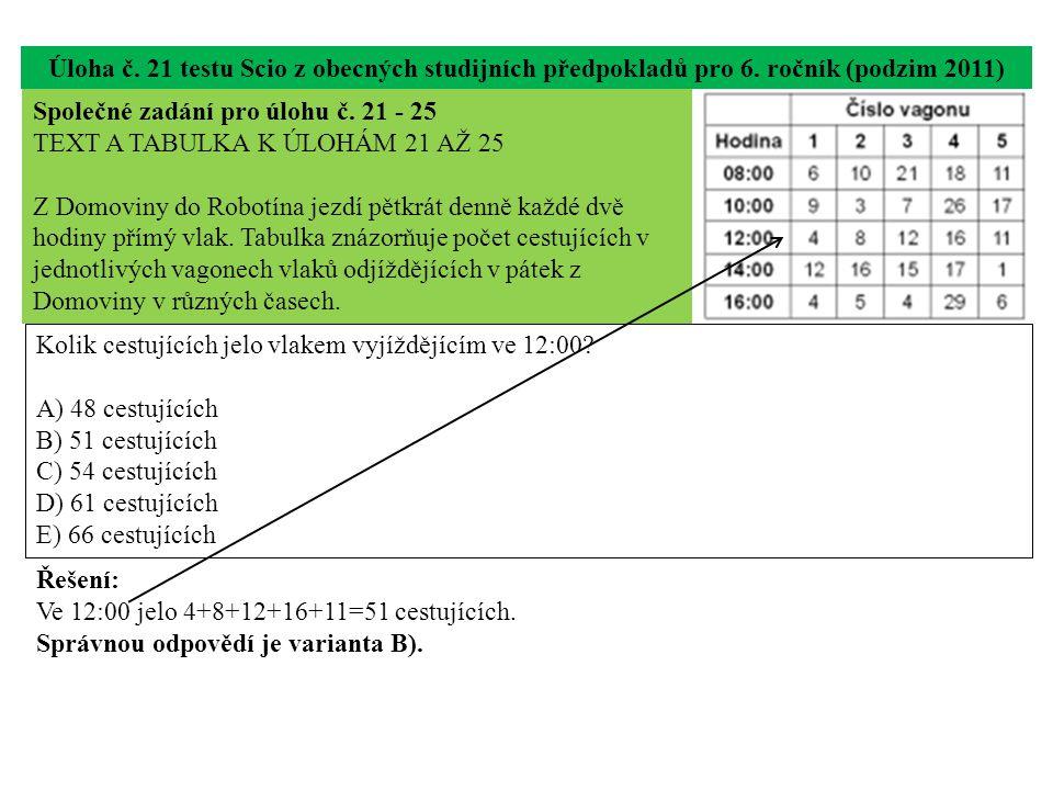Úloha č. 21 testu Scio z obecných studijních předpokladů pro 6. ročník (podzim 2011) Kolik cestujících jelo vlakem vyjíždějícím ve 12:00? A) 48 cestuj