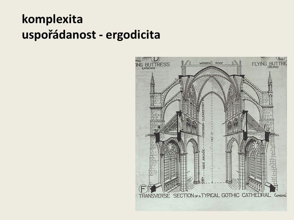 komplexita uspořádanost - ergodicita