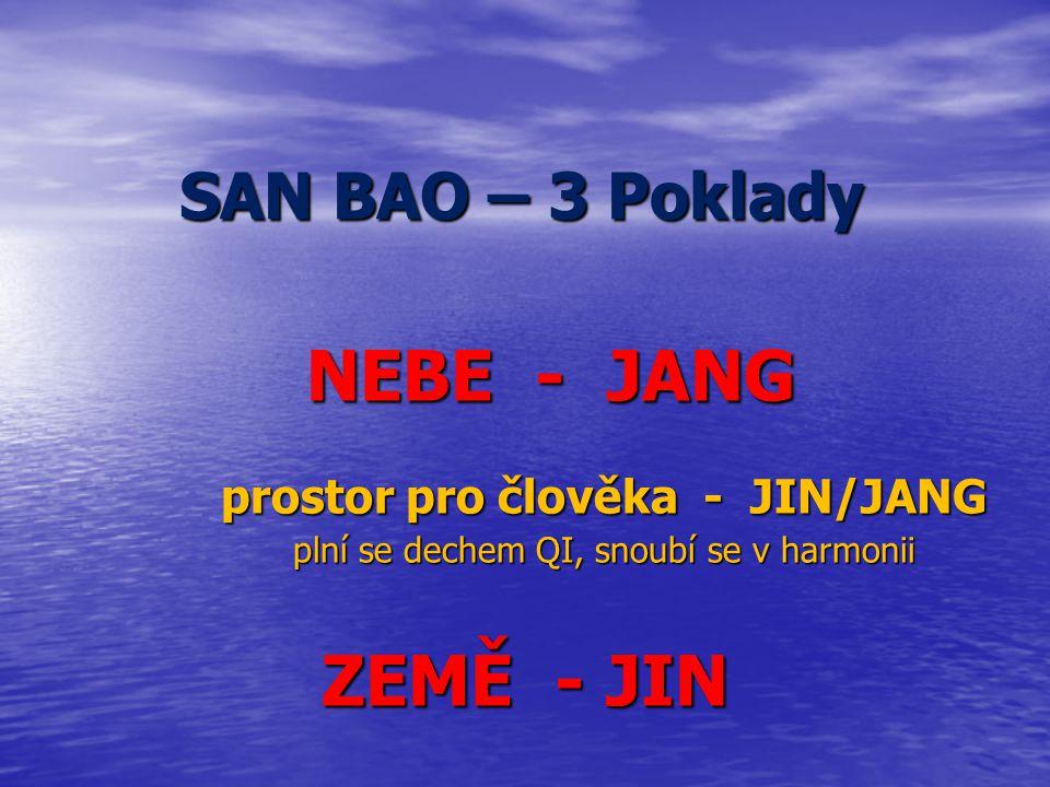 SAN BAO – 3 Poklady NEBE - JANG prostor pro člověka - JIN/JANG plní se dechem QI, snoubí se v harmonii ZEMĚ - JIN
