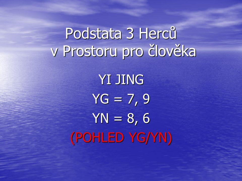 Podstata 3 Herců v Prostoru pro člověka YI JING YG = 7, 9 YN = 8, 6 (POHLED YG/YN)