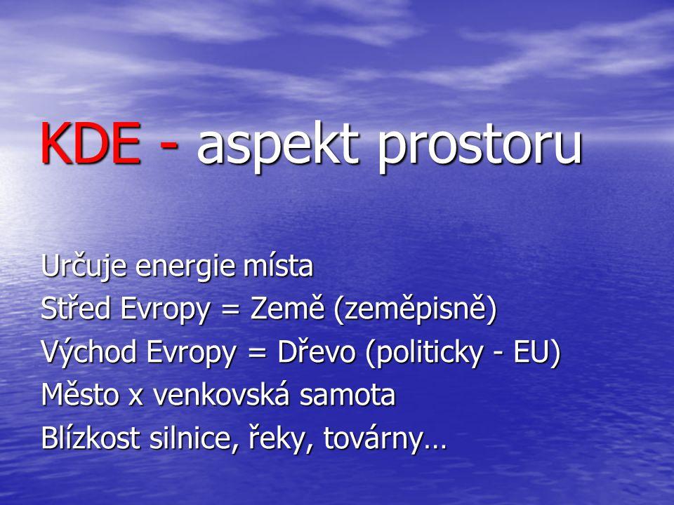 KDE - aspekt prostoru Určuje energie místa Střed Evropy = Země (zeměpisně) Východ Evropy = Dřevo (politicky - EU) Město x venkovská samota Blízkost silnice, řeky, továrny…