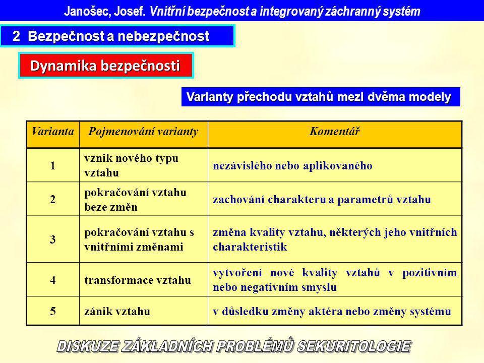 VariantaPojmenování variantyKomentář 1 vznik nového typu vztahu nezávislého nebo aplikovaného 2 pokračování vztahu beze změn zachování charakteru a pa