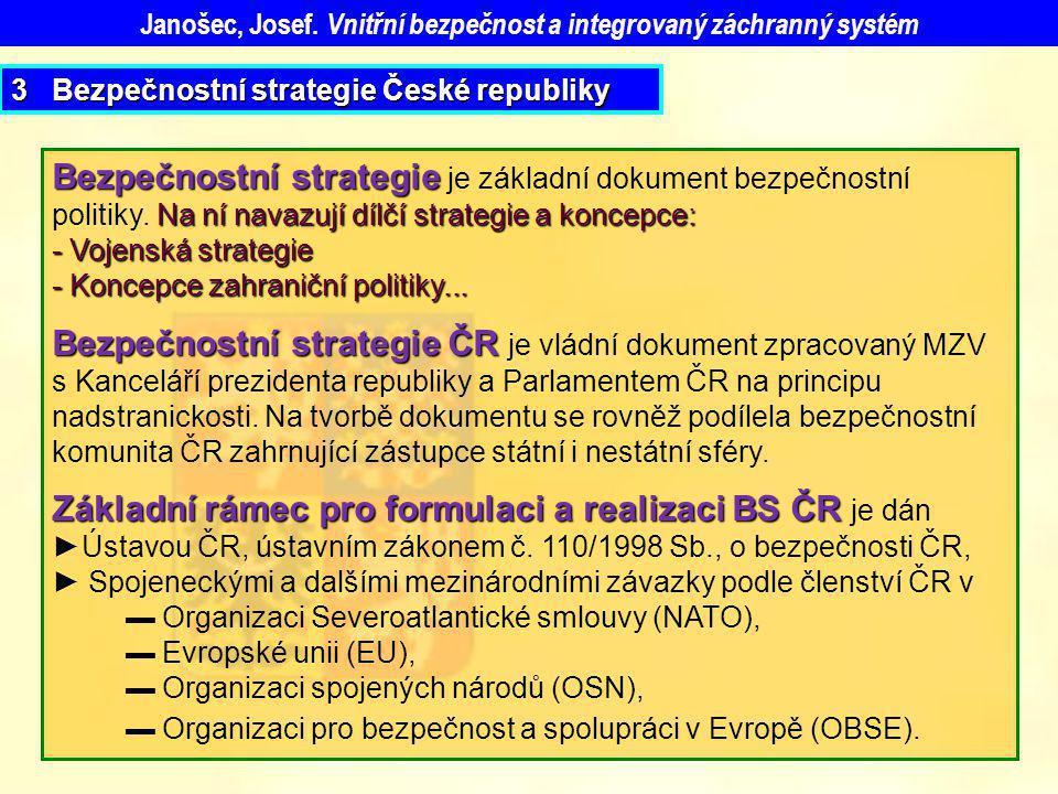 Bezpečnostní strategie Na ní navazují dílčí strategie a koncepce: Bezpečnostní strategie je základní dokument bezpečnostní politiky. Na ní navazují dí